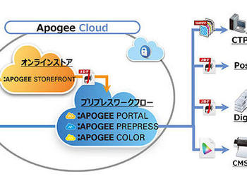 apogeecloud_11_2dp_tn.jpg