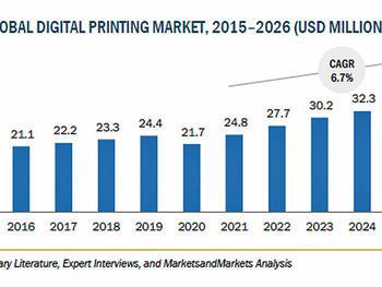 digitalprintingmarket2026_dp_tn.jpg