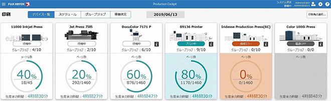 印刷機のステータス画面:各印刷機 / 加工機の進捗率や生産余力時間が確認できる