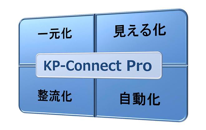 (図2)工場デジタル化へのアプローチ